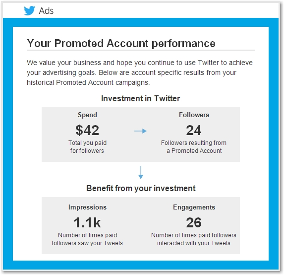 twitter-ad-performance.jpg