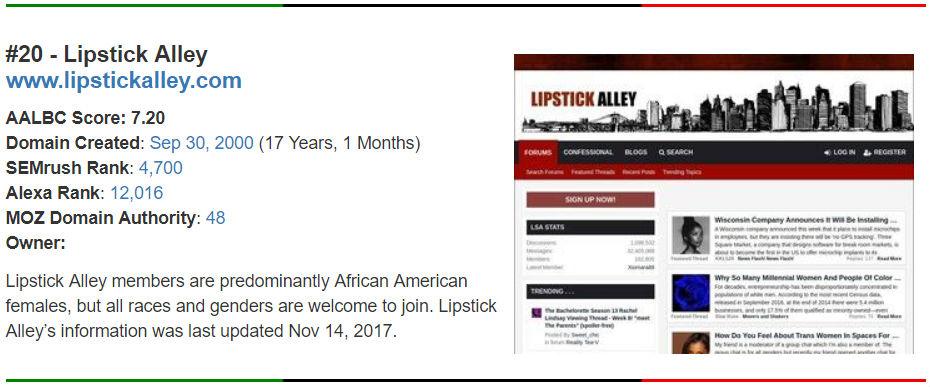 Lipstick Alley