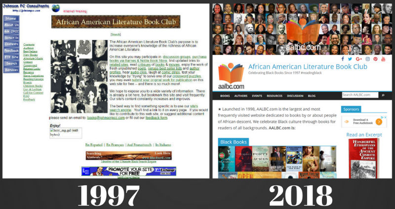 AALBC chnages from 1997 to 2018
