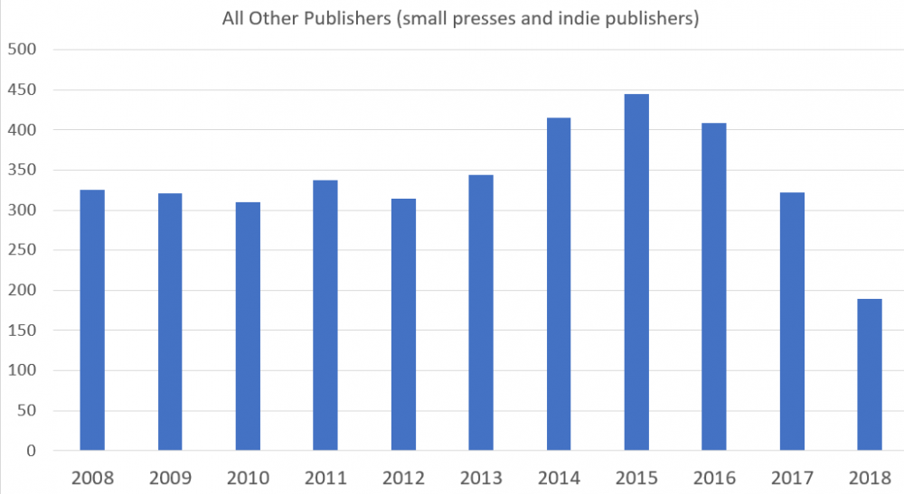 indie-publishers.png