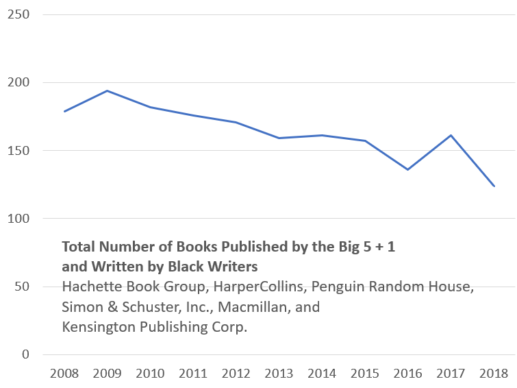 total_number_of_books.png