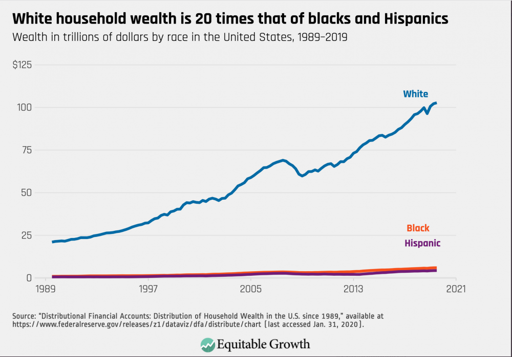 Black wealth.png