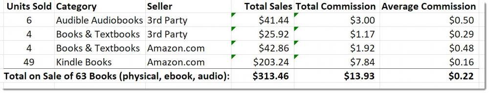 amazon recent sales.jpg