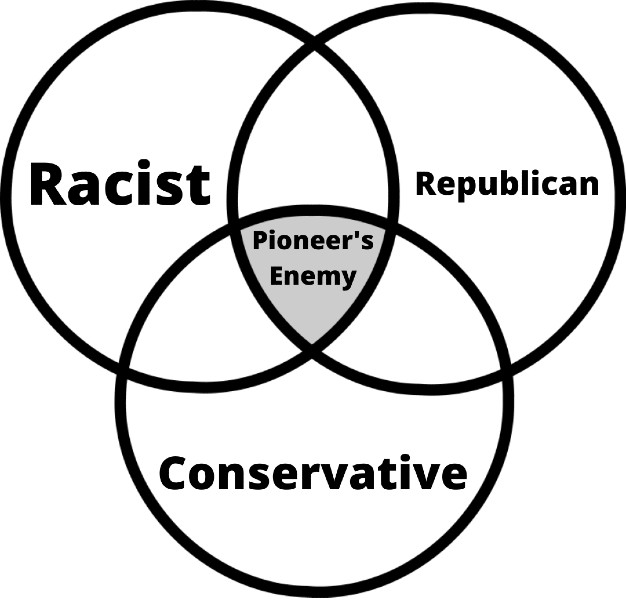 Not all Republicans are racists